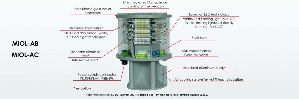 Medium intensity aviation obstruction lights comply with ICAO regulations