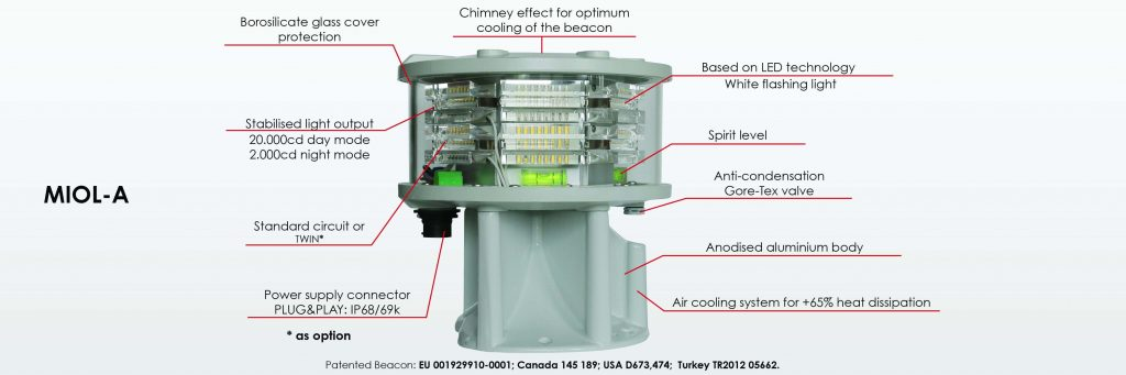 LXS-865 Medium Intensity Aviation Obstruction Light Details